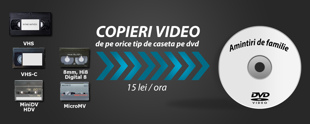 CopieriVideo